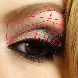 schéma makeup